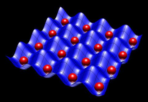 Illustration of optical lattices