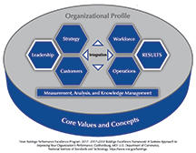 2017-2018 Baldrige Excellence Framework Overview cover