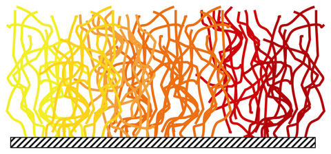 Illustration of NIST's new gradient surface for materials research