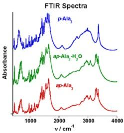 FTIR spectra of traialanine
