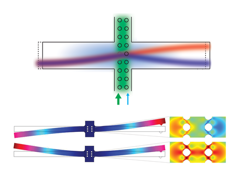 multicolored schematic and multicolored simulation of optomechanical atomic force microscopic