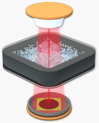 atomic vapor cell
