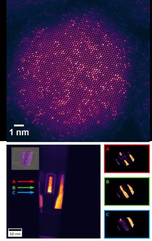 subnanoscale electron microscopy figure