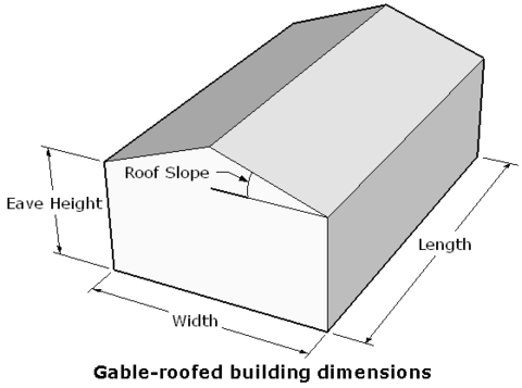 Gable Roofed Building - Drawing