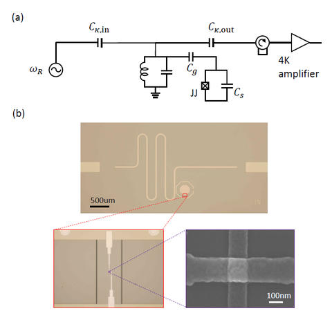 Circuit Schematic and Micrographs of the Qubit Device