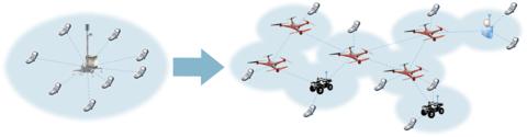 Next-Generation Deployable Networks
