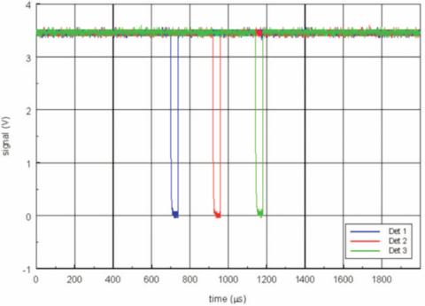 Reference Ballistic Chronograph Figure 3