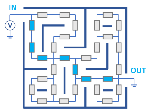 A maze is formed by a network of memristors. When applying voltage of at the entrance and exit of the maze, the conductances of the memristors will evolve. The memristors forming the shortest path will eventually have a high conductance (light blue rectan