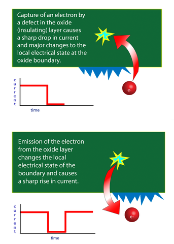 electron capture illustration