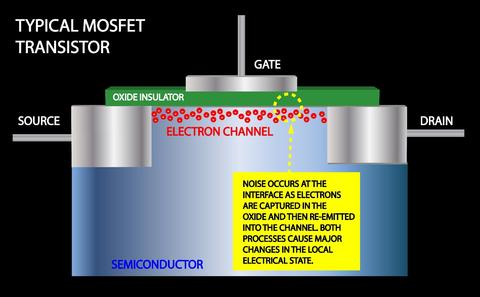 typical MOSFET transistor