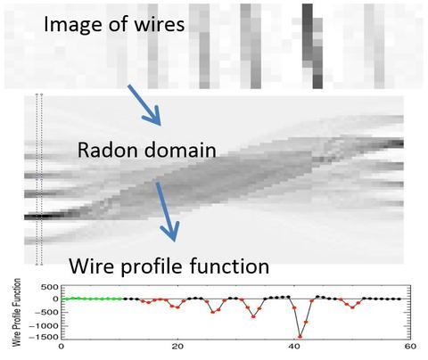 Sensing and imaging Figure 2