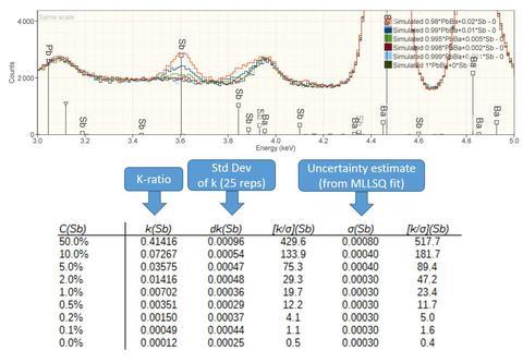 Figure from Quantitative Metrics for GSR