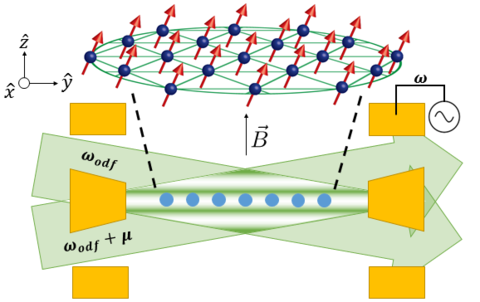 Image depicts a planar array of ions trapped in a Penning trap via electric and magnetic fields.