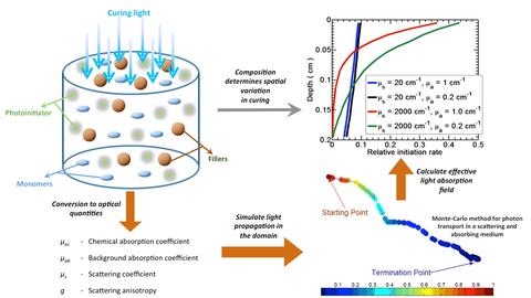 Photon Absorption Diagram