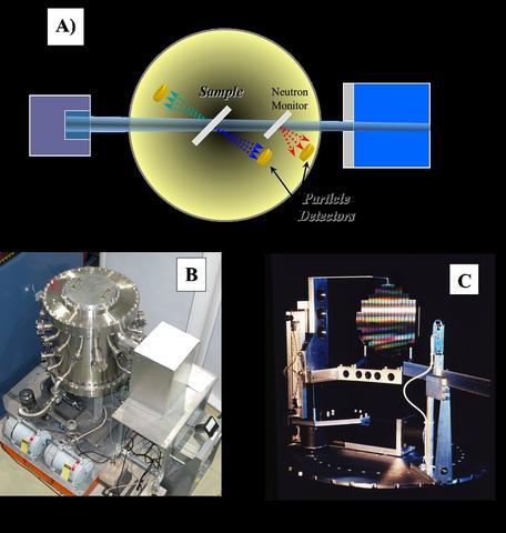 Neutron Depth Profiling Equipment