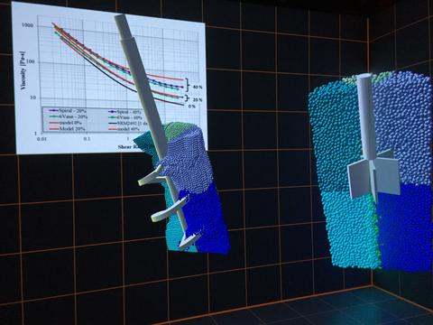 Dual rheometer simulation visualization in the NIST CAVE