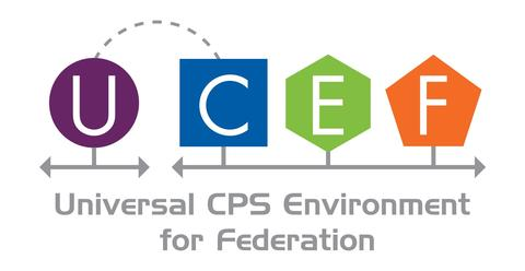 Universal CPS Environment for Federation Logo