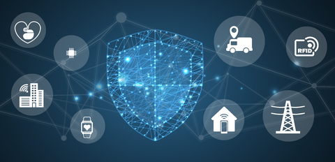 A shield surrounded by several iconic representations of devices that will use lightweight crypto, all on a blue background