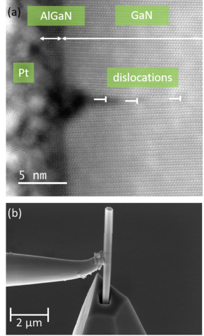 Examples of work in the Precision Imaging Facility.  (a) STEM image of a crack (dislocation) formed during growth of an AlGaN shell around a GaN nanowire, and (b) FIB fabrication of an AFM tip with a GaN nanowire contact point.