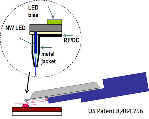 Schematic illustration of the integrated near-field optoelectronic (INFO) probe showing light emission, microwave reflection lines for measuring specimen conductivity and/or magnetization, and simultaneous contact topography feedback.