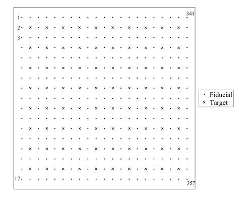 Figure 2.  Layout of fiducial and targets points.  Grid spacing is 25 mm.