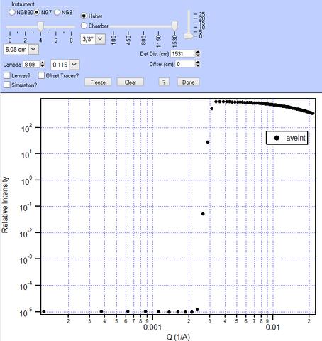 salcalc plot