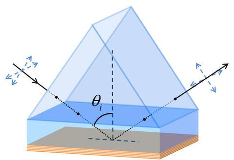 hyperbolic metamaterial prism