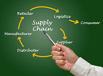 illustration of supply chain workflow