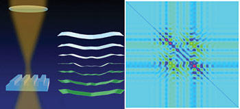 Illustration of how tiny changes in wavy images scattered from lines in a grid-like array can be reconstructed when paired with advancd optical and computational techniques.