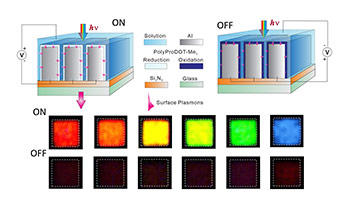 """Schematic: light enters from above and encounters a nanometer-scale grating made of aluminum coated with a special """"electrochromic"""" material."""