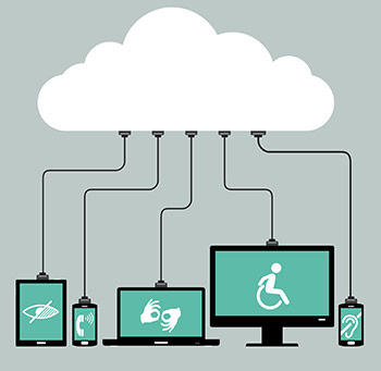 Graphic of cloud attached to devices below