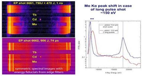 spectrometer images