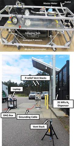 hydrogen gas dispensers test