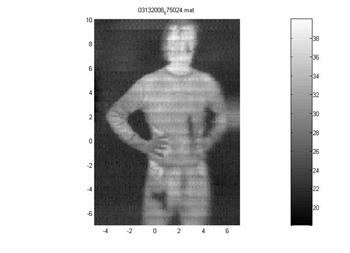 Passive millimeter-wave image of concealed contraband (handgun and ceramic knife).