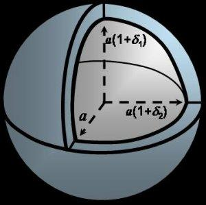 shaded quasi sphere