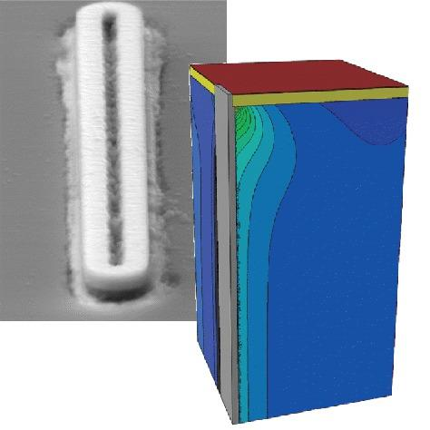 Stressed through-Si via with finite element model of Raman shifts.