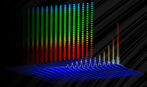 Vertical bands of light with green, yellow, and red colors behind a row of waves with successively higher peaks.