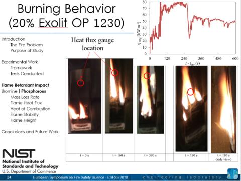 Burning Behavior