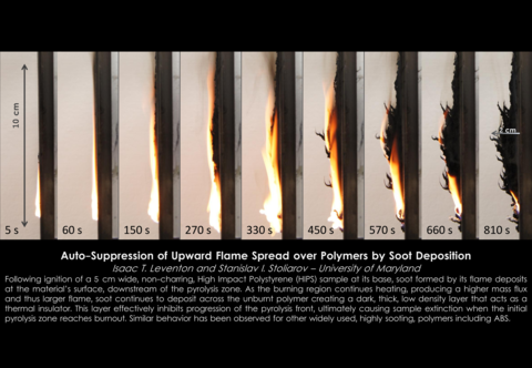 upward flame spread, extinction, soot deposition, HIPS