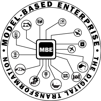Circular image containing a network of stylized MBE-related icons.