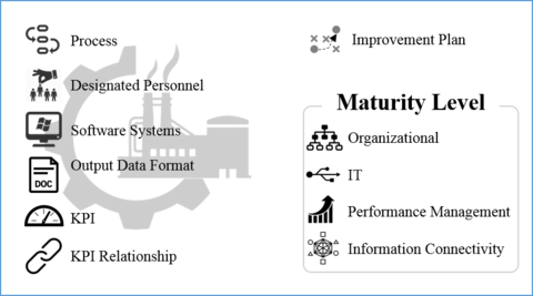 Factors for SMSRL.