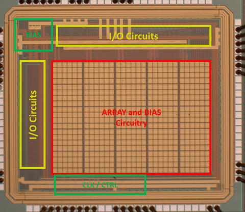 CMOS/resistive switching realization of race logic architecture