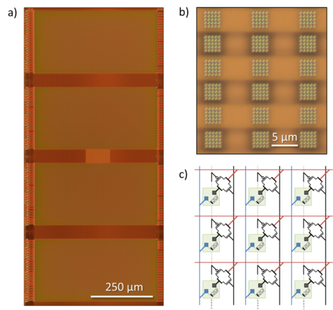 a) 40,000-transistor array with resistive memory devices b) zoomed micrograph of local device fabrication sites and vias. c) simplified schematic of the 2T-1R network structure.