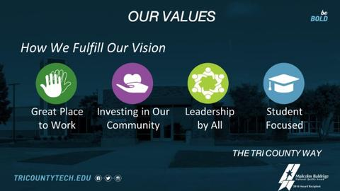 An image depicting the values of Tri County Tech