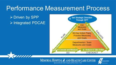 Memorial Hospital and Health Care Center performance measurement process graphic