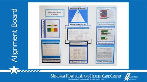 Memorial Hospital and Health Care Center alignment board graphic