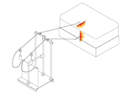 Diagram shows a mattress being set on fire by gas burners in a standard flammability test.