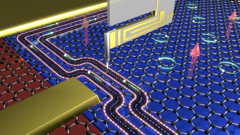 Schematic of quantum Hall edge states