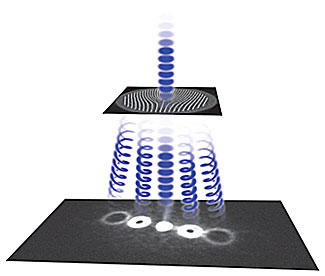 Schematic of flat electron wavefronts twisted into a fan of helices using a very thin film with a 5-micron-diameter pattern of nanoscale slits