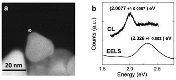 Triangular Gold Nanoparticle on a Titanium Oxide Surface